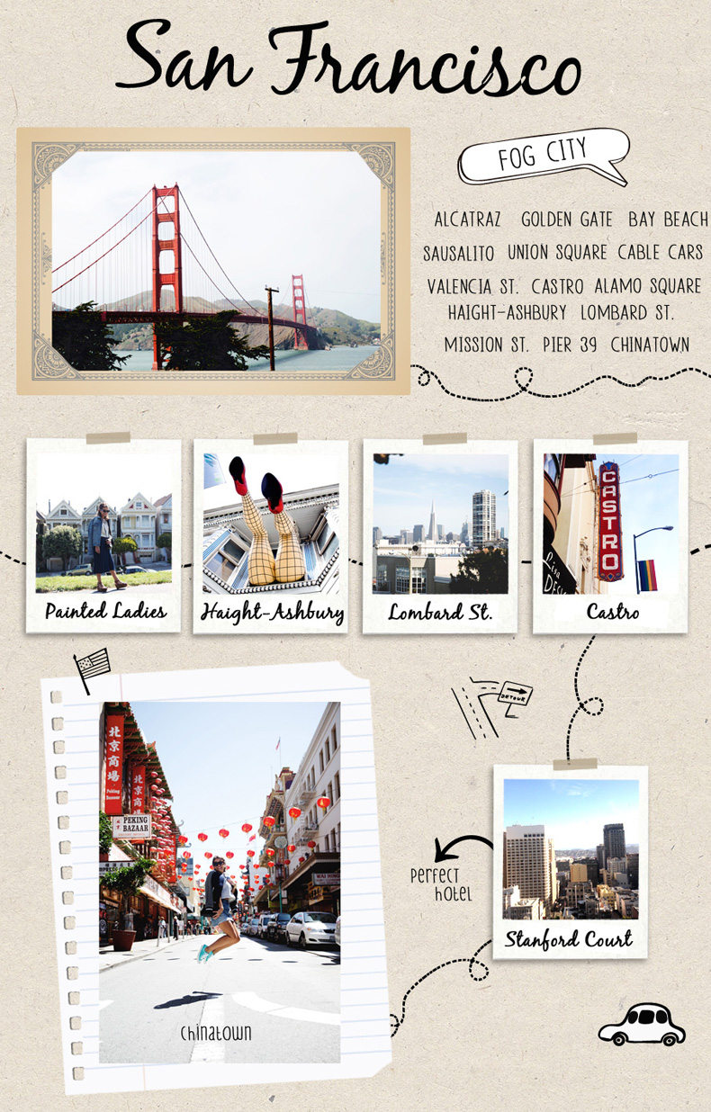 Usa_Road_Trip_Guide-CollageVintage-4