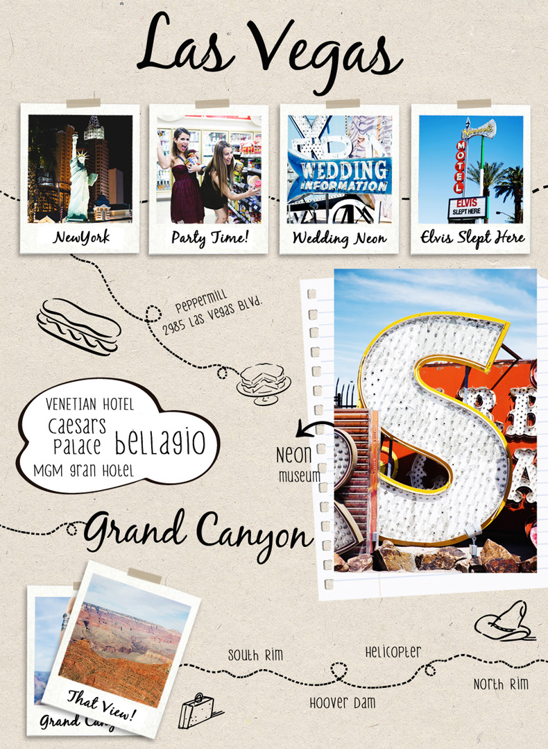 Usa Road Trip Guide I Collage Vintage