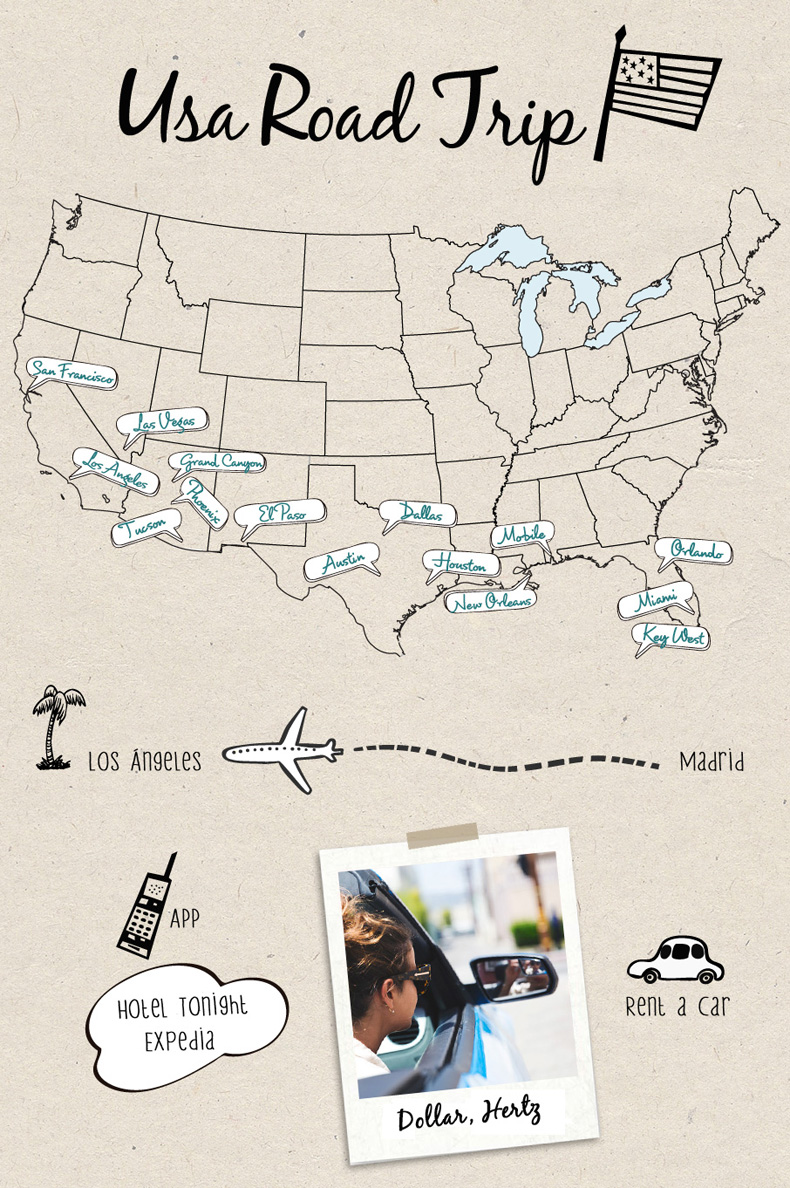 Usa_Road_Trip_Guide-CollageVintage-