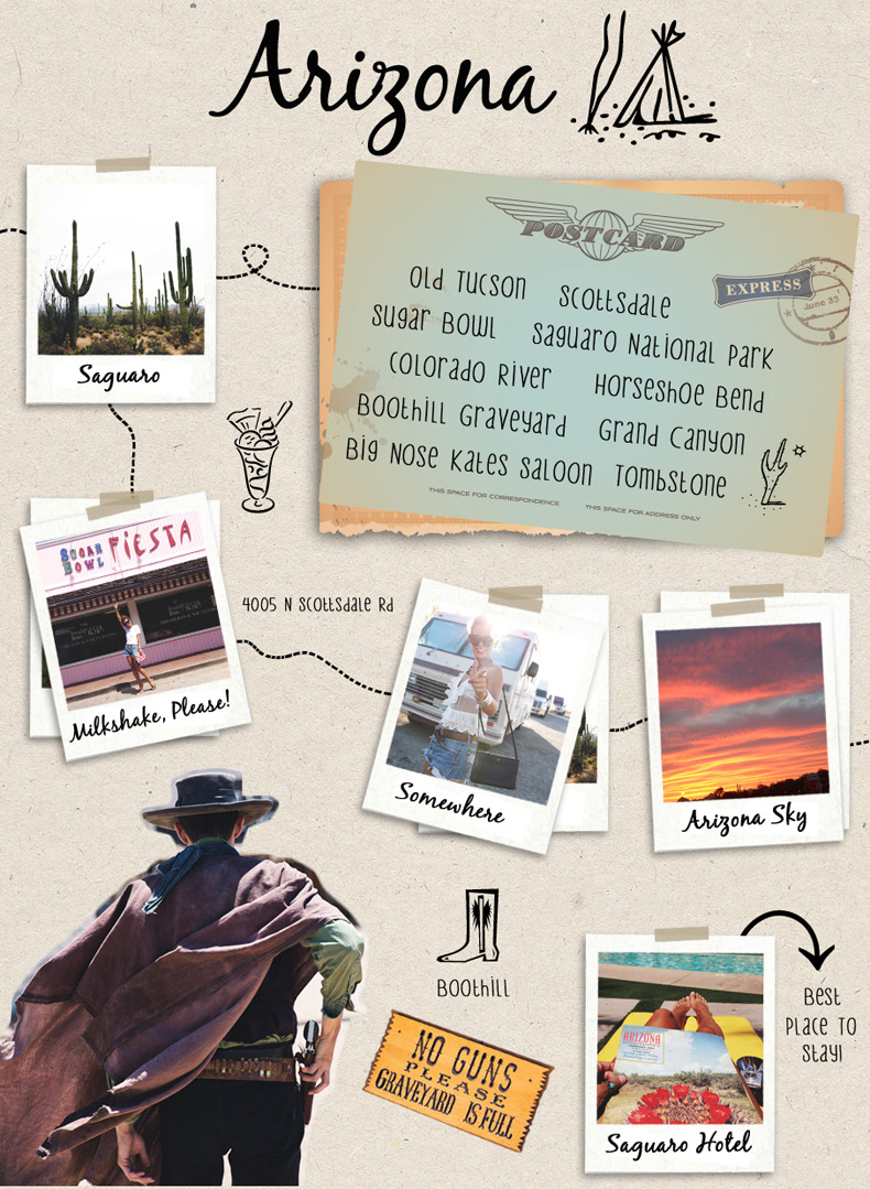 Usa_Road_Trip_Guida-CollageVintage-1