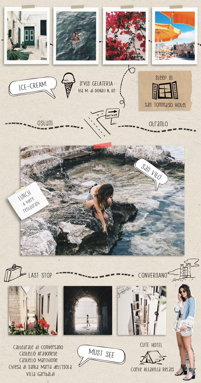 GuerlainRoadTrip-Puglia-Polignano_A_Mare-Terracotta_Summer_Collection-Conversano-2