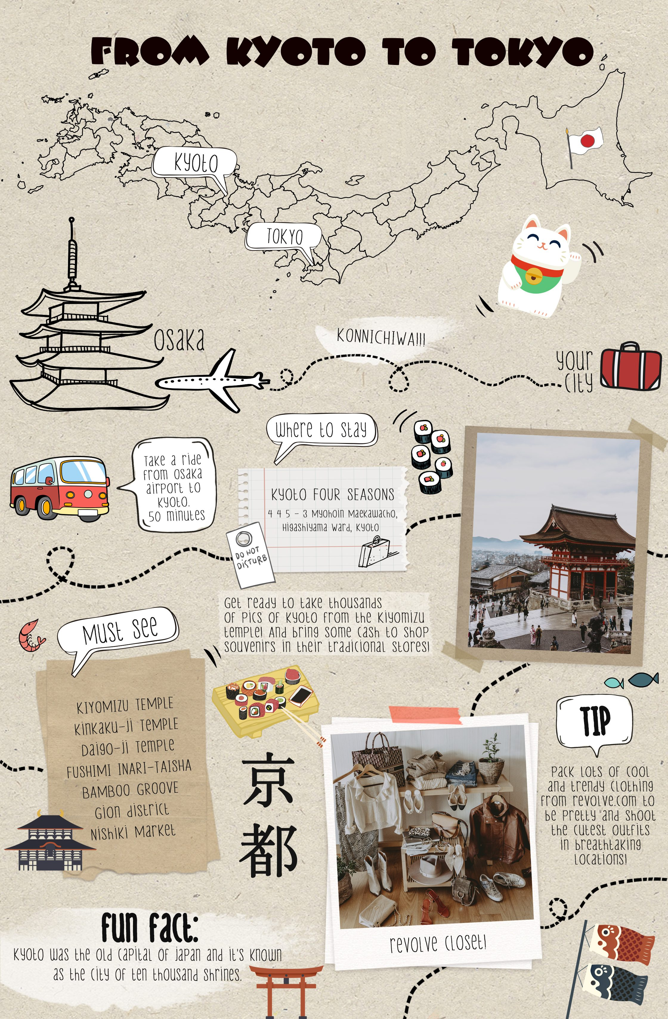 TRAVEL GUIDE: From Kyoto to TOkyo